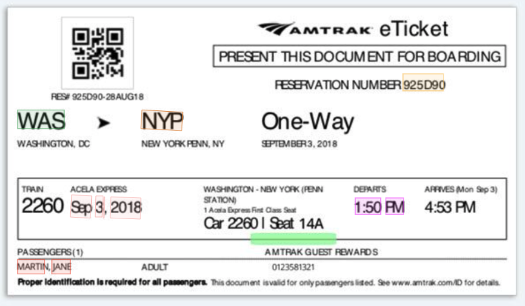 Train ticket key data extraction