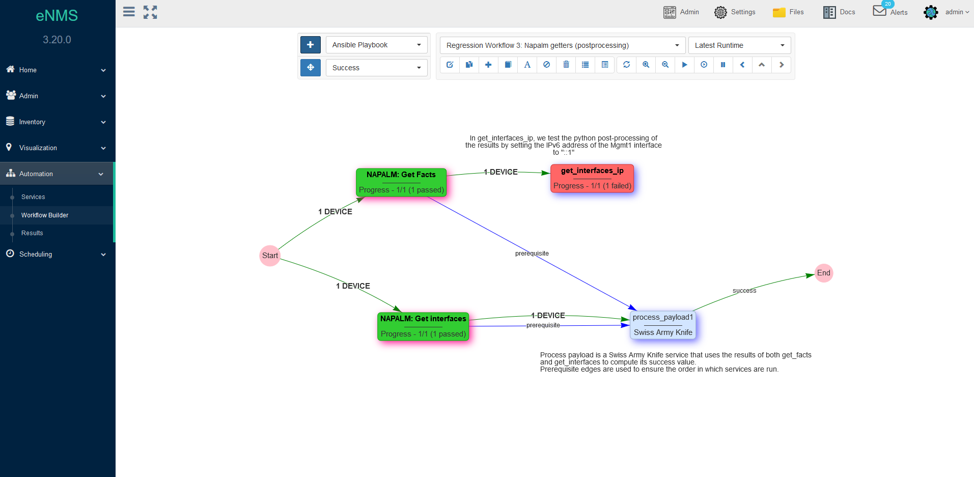 Example Workflow of Services