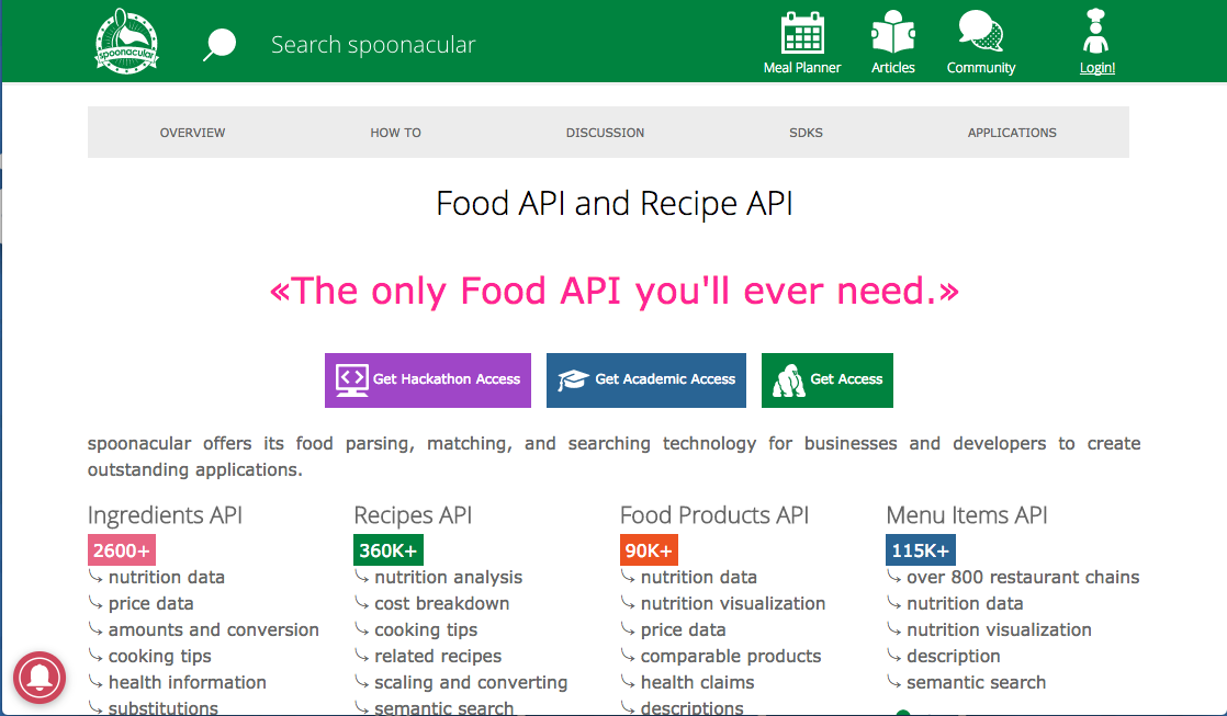 Marketing and launching your api here are the places we recommend linking to rapidapi specifically forumfinder Image collections