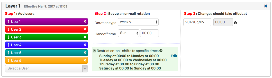 layer 1 rotates weekly with a handoff time at the beginning of the first time restriction it will cover the stts days by restricting on call duty to