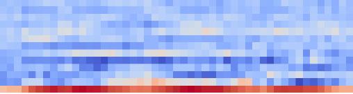 """MFCC Spectrogram for """"Hello world"""""""