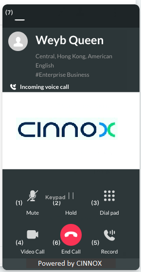 Staff Call Screen Functions