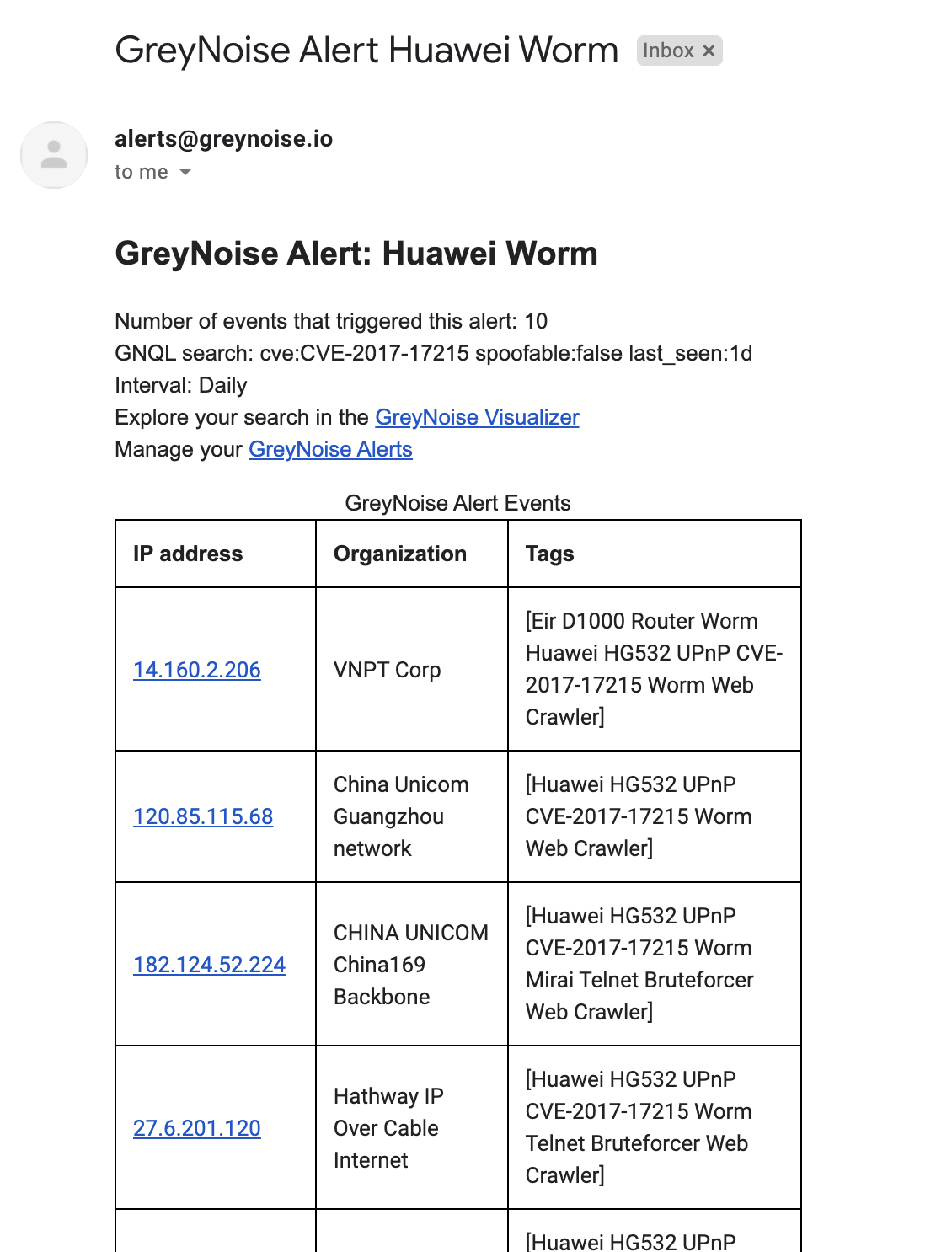 Sample alert email notification received from GreyNoise