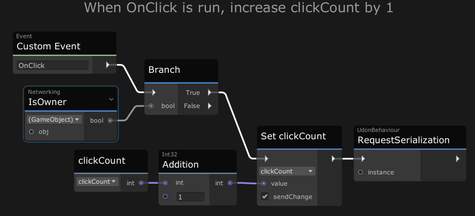 OnClick ▸ If Owner ▸ Set clickCount to clickCount + 1 ▸ Serialize.