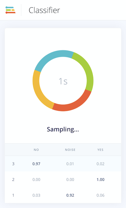 Running the mobile classifier on a keyword spotting model