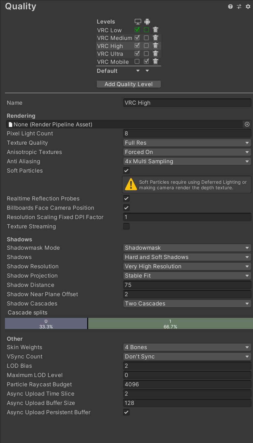 VRC High settings on PCVR.