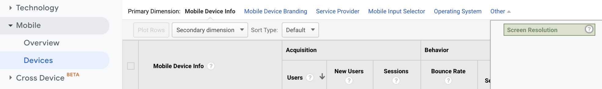 Reviewing traffic from mobile devices in Google Analytics.