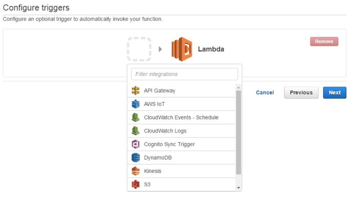 Amazon: S3 via Lambda