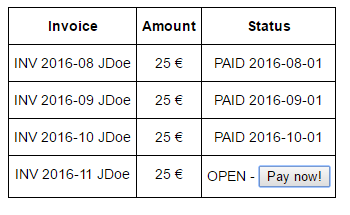 How To Handle Failed Recurring Payments - Open invoice login