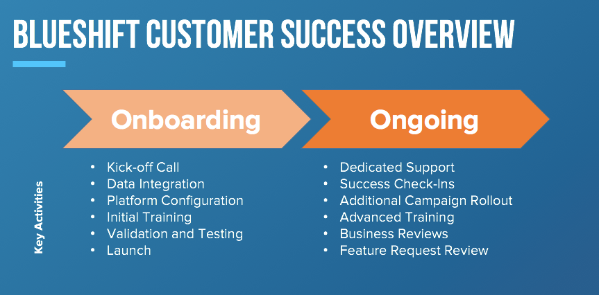 Customer Success Overview