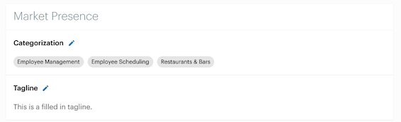Screenshot of Market Presence section on the Market Listing page.