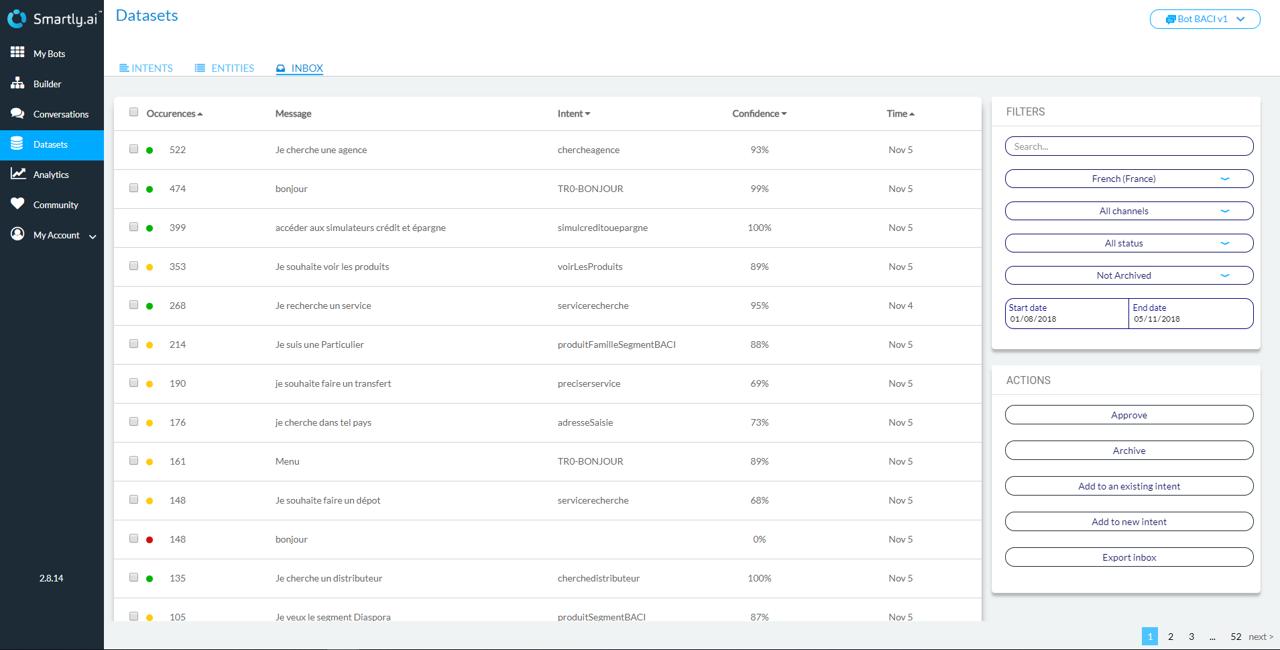 Datasets / Inbox