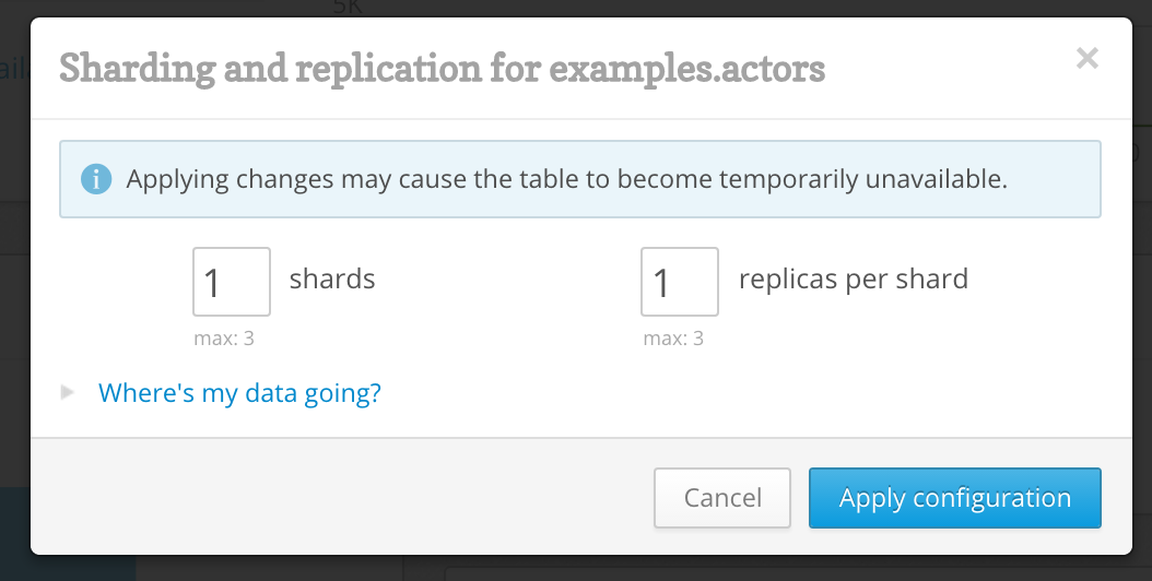 Changing the sharding and replication settings.
