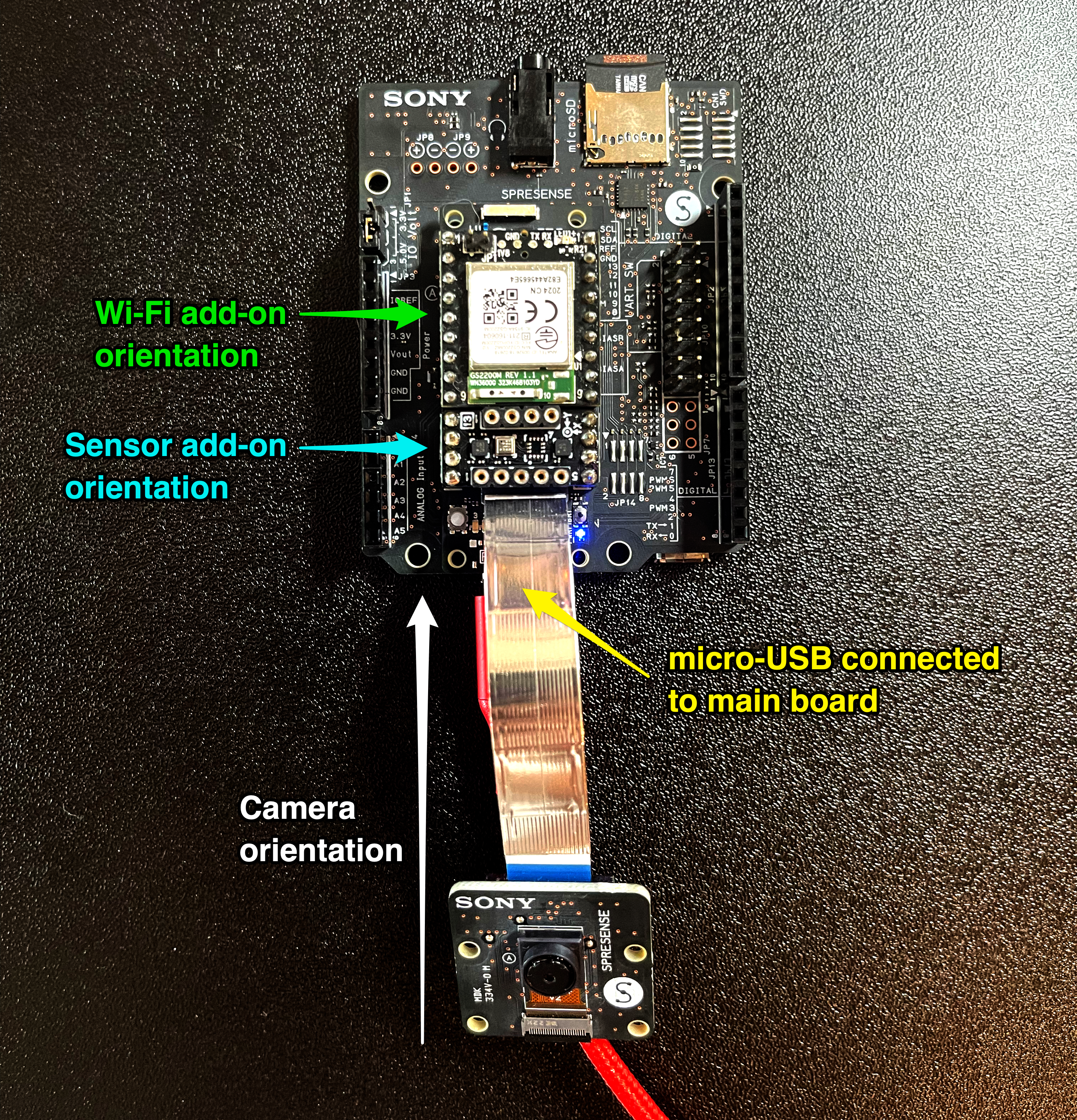 Spresense main board with attached camera, sensor add-on, Wi-Fi add-on, and extension board.