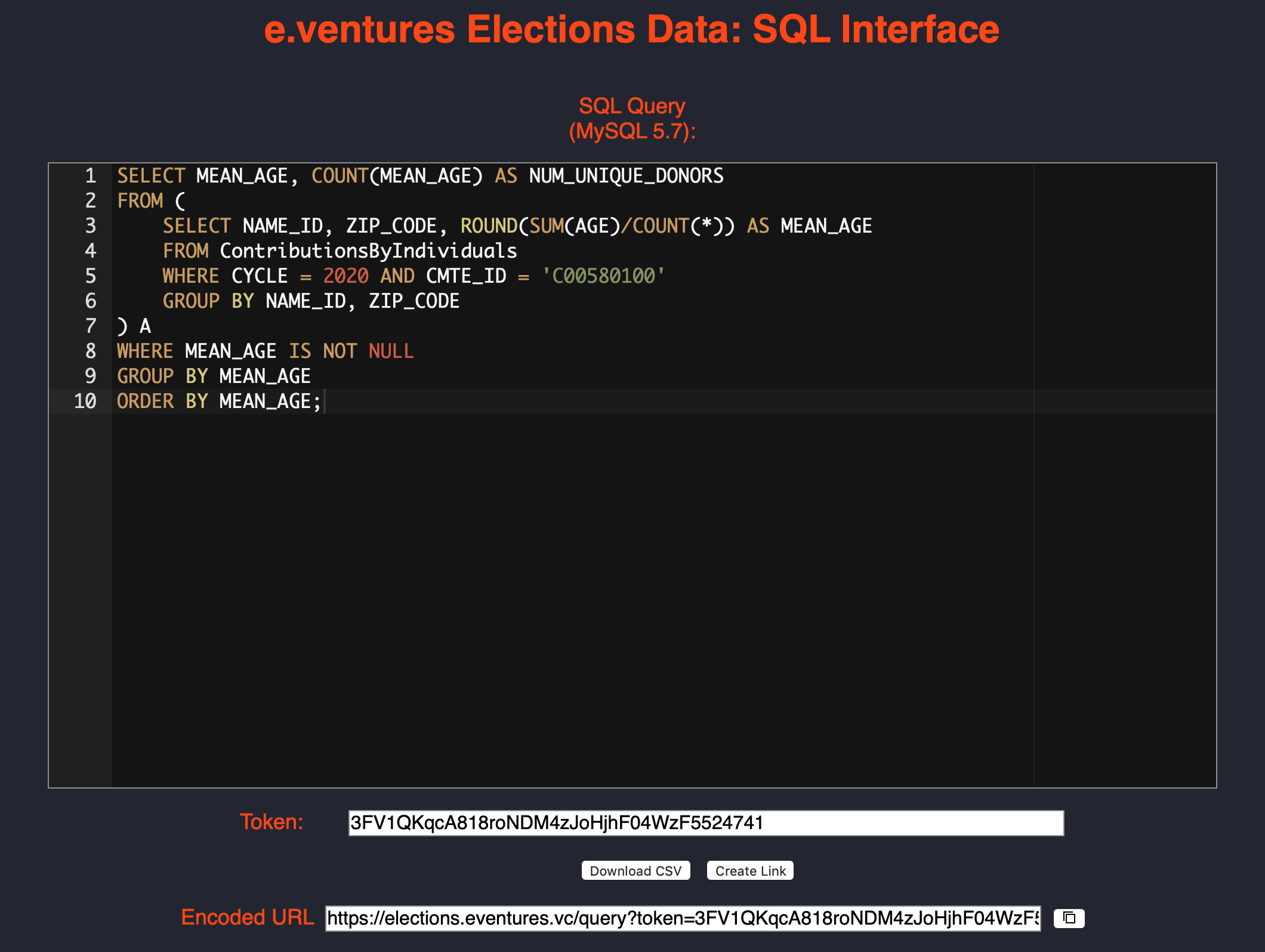 The FEC Data SQL interface with an online SQL editor to download data or create embeddable links.
