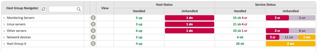 Example Host Group Navigator with failed Hosts