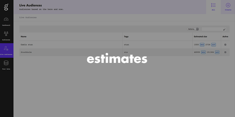 Web and Mobile estimates are shown for the last 24H
