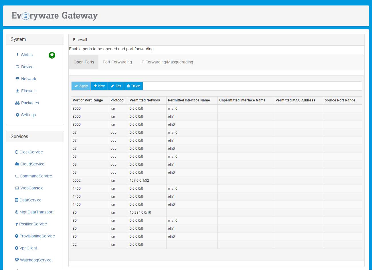 Everyware Software Framework (ESF)