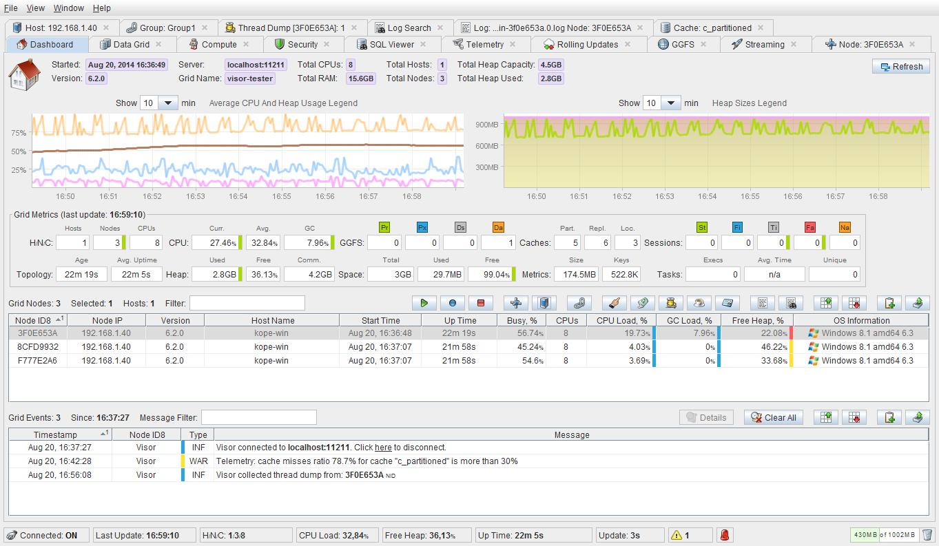 Visor Management Console