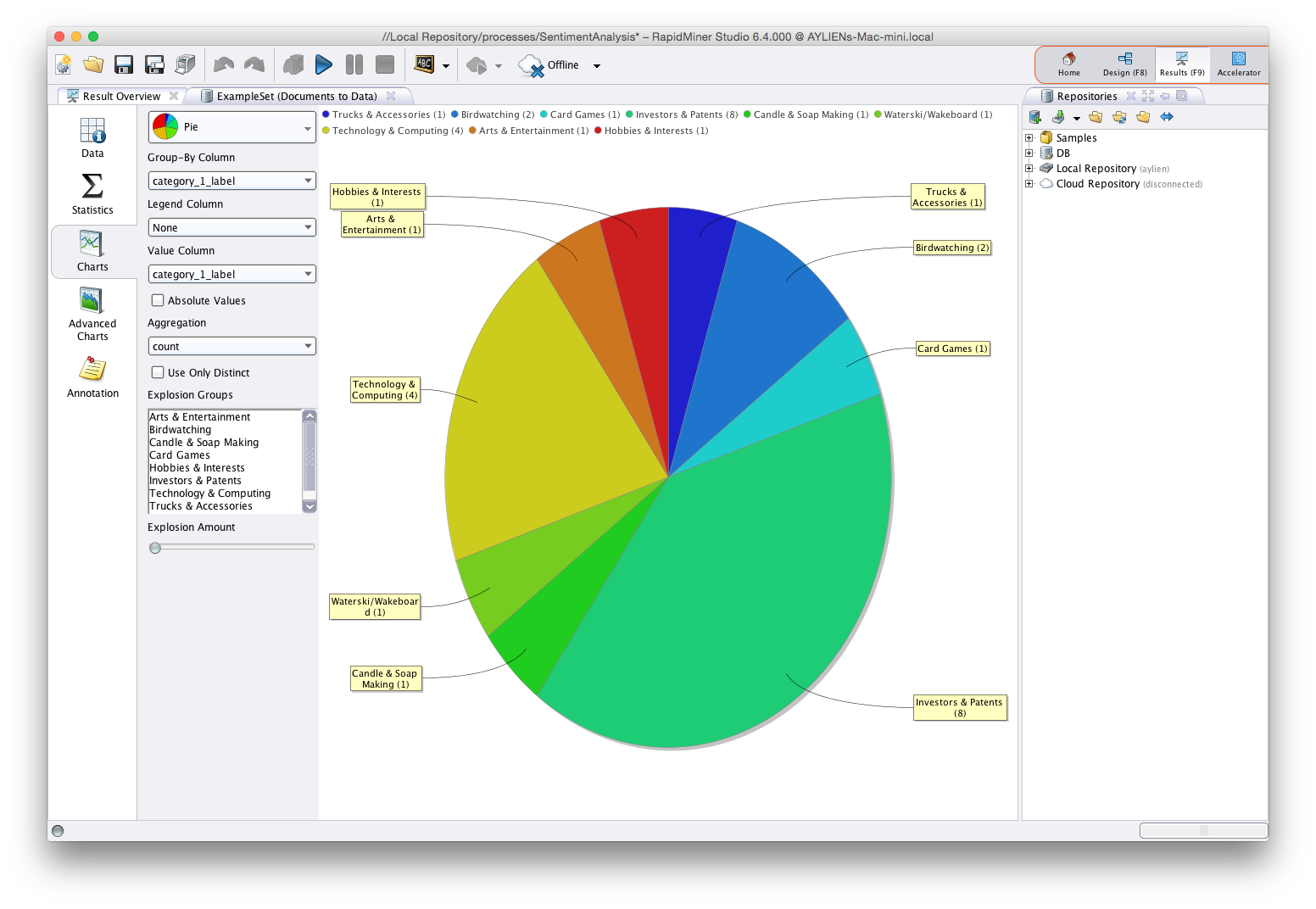 Tutorial building a twitter sentiment analysis process text pie chart showing a breakdown of tweets by their top level category nvjuhfo Image collections