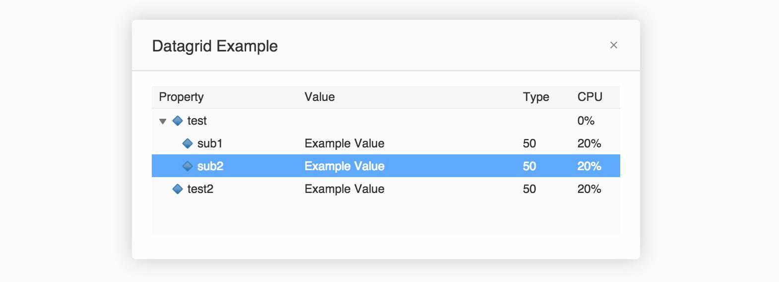 Ace List, Tree, Datagrid · Cloud9 SDK