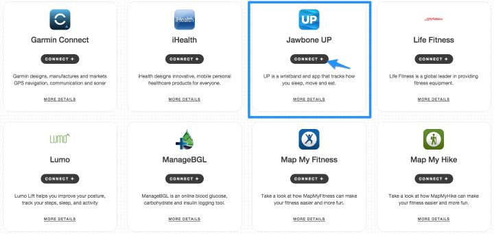 Diabetes · Validic API